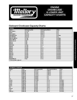 57810 : Engine Oil Crankcase & Gear Lube Capacity