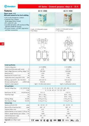 60 Series - General purpose relays 6 - 10 A Features 60.12 60