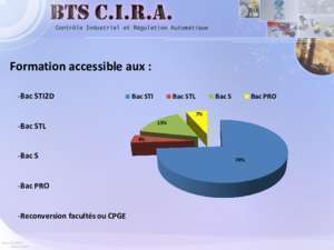 Bts cira automatisme 2009 correction : Bac S Accueil site Cira