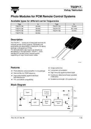 Photo Modules for PCM Remote Control Systems - MICROPIK