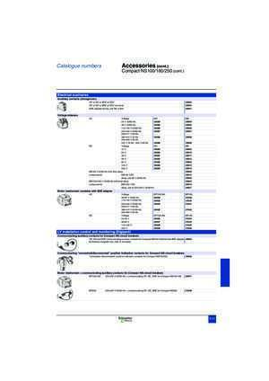 Catalogue numbers Accessories (cont.) Compact NS100/160