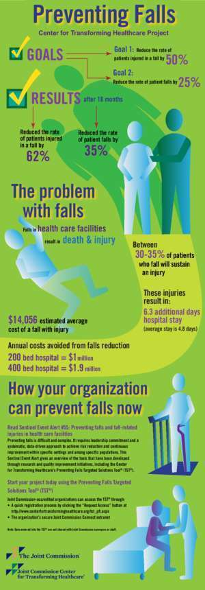 14056 : Preventing Falls Infographic The Center for