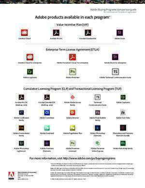 Adobe Buying Programs Comparison Guide - Adobe Systems