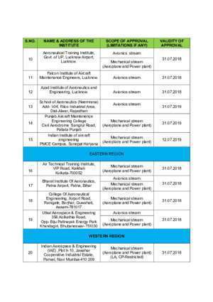 Aircraft school : LIST OF DGCA APPROVED AME TRAINING INSTITUTES (as on