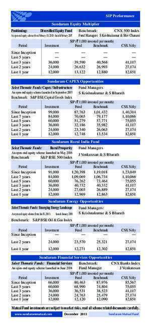 51279 01 : Mutual Fund investments are subject to market