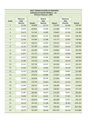 58032 : WEST VIRGINIA DIVISION OF PERSONNEL SCHEDULE OF