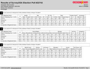 12 100 re : Results of SurveyUSA Election Poll #22742
