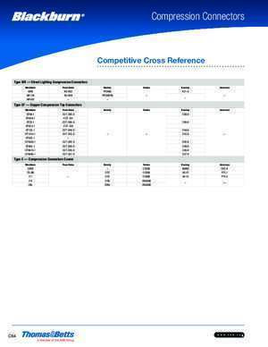 Acl ccn : Competitive Cross Reference tnb ca