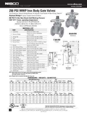 Astm 283 c : AHEAD OF THE FLOW 250 PSI WWP Iron Body Gate Valves
