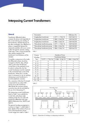 195a c : Interposing Current Transformers