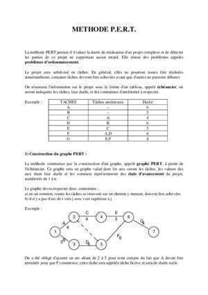 Exercice De Methode Pert Pdf - todaymotorcyclegg.over-blog.com