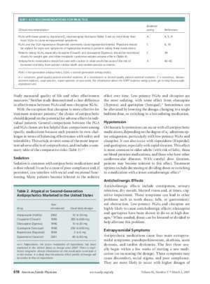 617 620 : Adverse Effects of Antipsychotic Medications