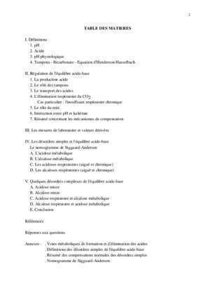 Bs1 : L EQUILIBRE ACIDE-BASE md ucl ac be