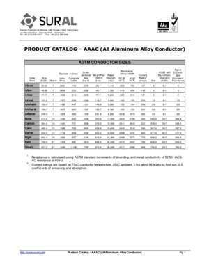 Astm 283 c : PRODUCT CATALOG AAAC (All Aluminum Alloy Conductor)