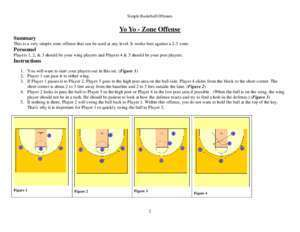 Basketball set plays against man to man : Man to Man Motion Offense LeagueLineup