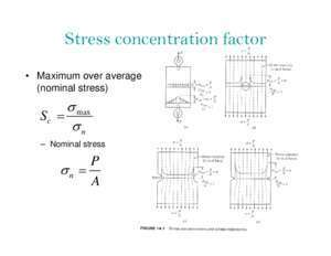 Chapter 14: Stress concentrations - UFL MAE