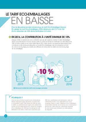 tarif Eco-Emballages 2016