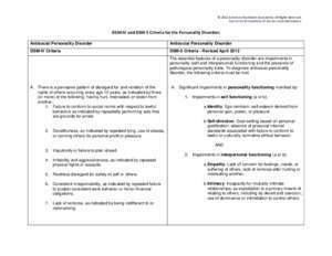 DSM-IV and DSM-5 Criteria for the Personality Disorders