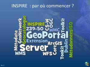 ArcGIS Product Management - Esri France
