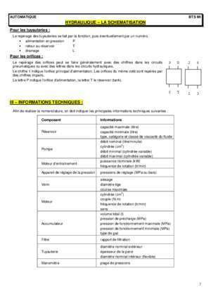 Alimentation en air description du composant : 13 Hydraulique Schematisation