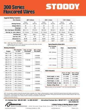2704 et : 300 Series Fluxcored Wires Victor Technologies