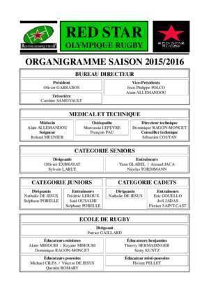 Organigramme Red Star - Red Star Rugby