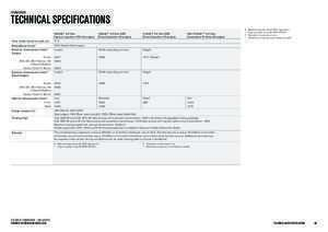 270kw : COMMODORE TECHNICAL SPECIFICATIONS