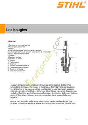 Vues éclatées des pièces pour debroussailleuse stihl FS 420 L