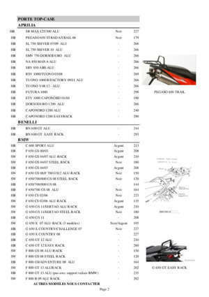 125 nx : Catalogue Tubes et Protections Hemmer Motos