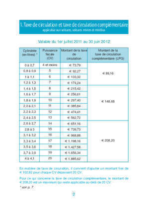 Vw caddy 1,6 tdi 71kw : Tarifs de la taxe de circulation 2011-2012