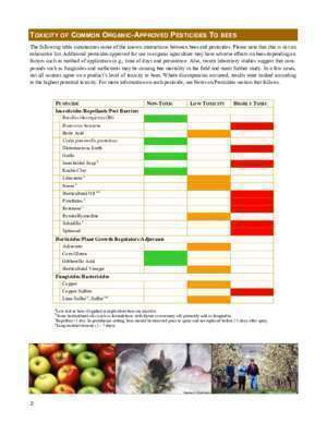 Application des pesticides : ACT HEET Organic Approved Pesticides xerces org