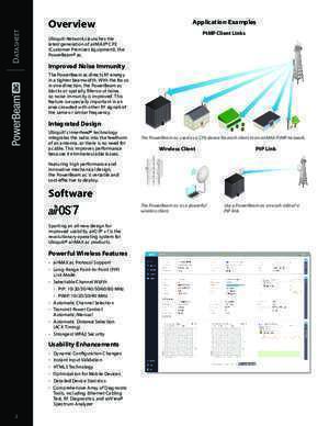 PowerBeam ac Datasheet - Ubiquiti Networks