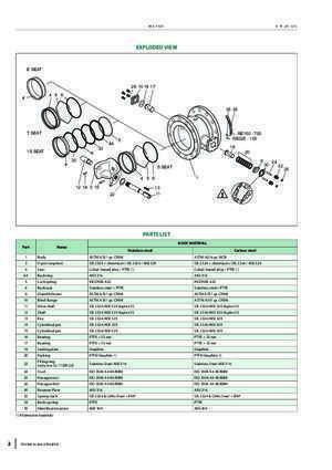 9103 key : NELES® R-SERIES SEGMENT VALVE Flanged RE and Wafer