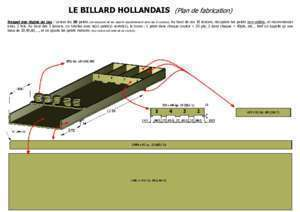 Billard : LE BILLARD HOLLANDAIS (Plan de fabrication)