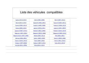 Airbag scenic ii : Liste des véhicules compatibles RENAULT