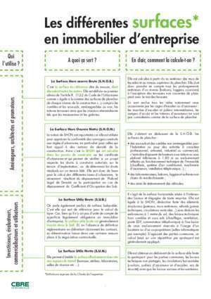 Technique negociation immobiliere : Mise en page 1