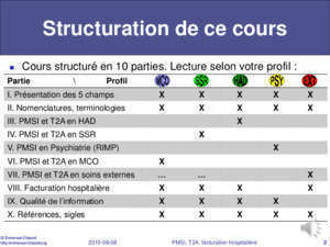 13 08 2011 : PMSI, T2A et facturation chazard org