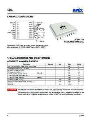 Pulse Width Modulation Amplifiers - Apex Microtechnology