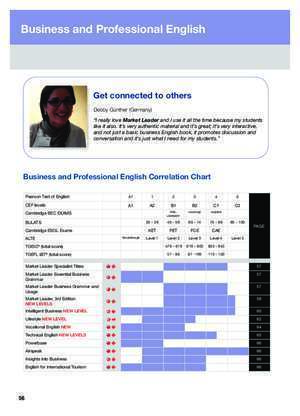 Business and Professional English - Pearson Longman