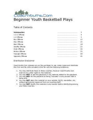 Basketball set plays against man to man : Beginner Youth Basketball Plays- Part II
