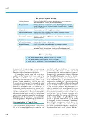 Differential Diagnosis of Pleural Effusions - Med