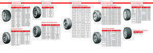 195 75r16c : Tyre Wear Index Resistance Construction PASSENGER-LIGHT TRUCK