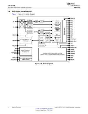 TRF7970A Multi-Protocol Fully Integrated 13.56-MHz