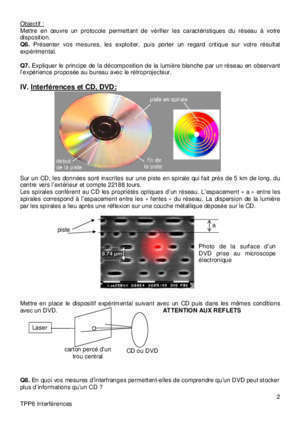 12 spirales : TP P6 Interférences lumineuses labotp org