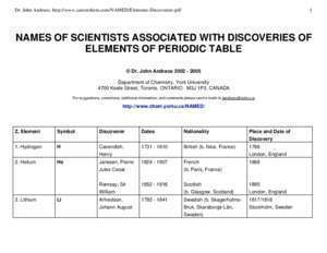 1803 1877 : NAMES OF SCIENTISTS ASSOCIATED WITH DISCOVERIES OF