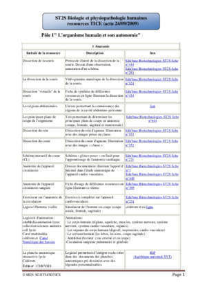 Cours biologie humaine terminale : Biologie et physiopathologie humaines 1 ST2S